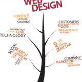 Web-Design-Skills